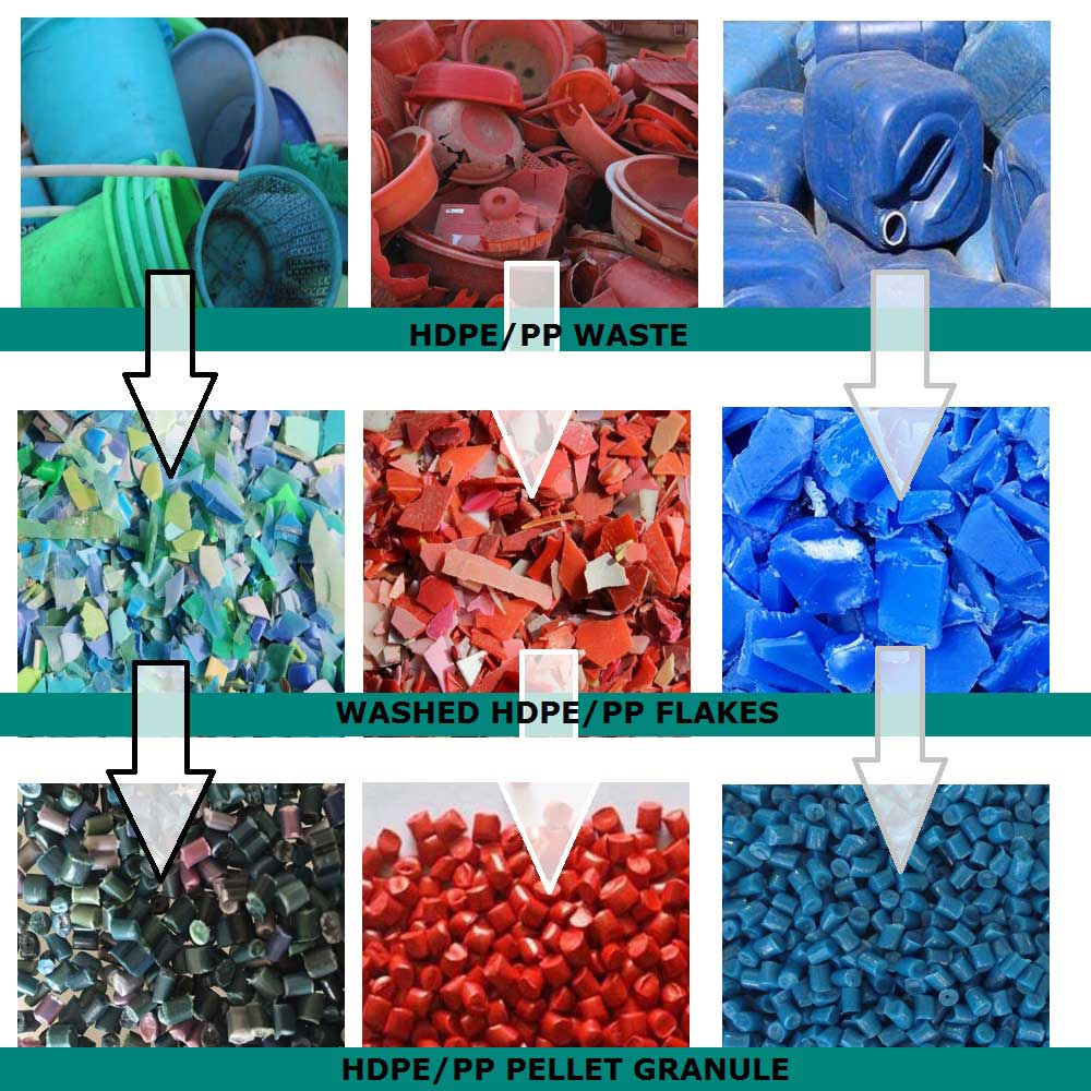 hdpe-pp-page-1