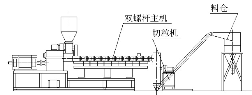 PVC-Pelletizing-for-plastic